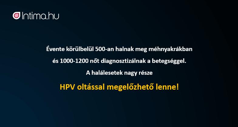 papillomavírus elleni vakcina és kenet
