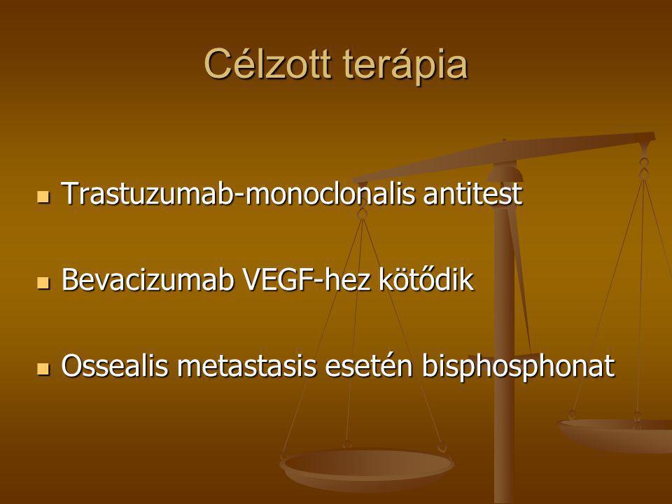 ductalis papilloma kockázat a lapos cervicalis condyloma kezelése