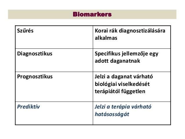 endometrium rák ppt fertőzés és paraziták kezelése