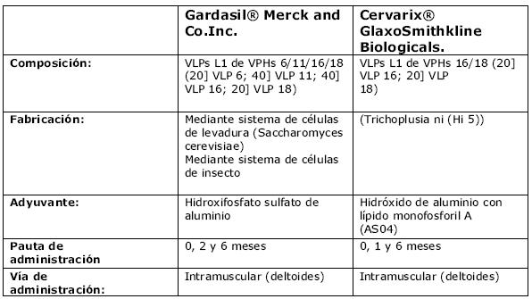 Papilloma eltavolitasa - Hpv genital treatment Papilloma eltavolitasa