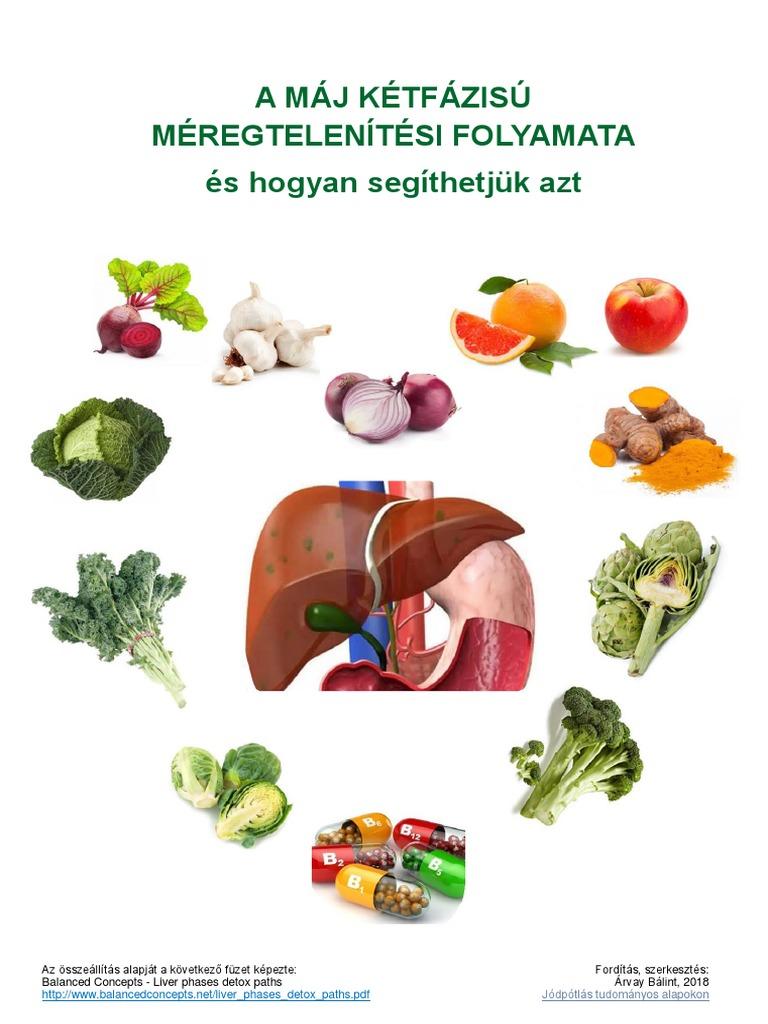 Májtisztító táplálékok   Gyógyszer Nélkül